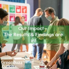 Our Impact – The Results & Findings are in!